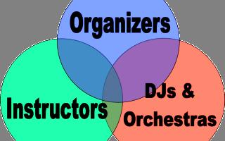 Venn-Inst-Org-DJ-#2