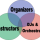 Organizers, Instructors, DJs & Orchestras Data Base